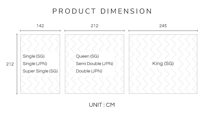 The dimensions of the Nuloft Dreamer Microfiber Quilt. Fits standard sized and japanese sized duvets in Singapore (SG).