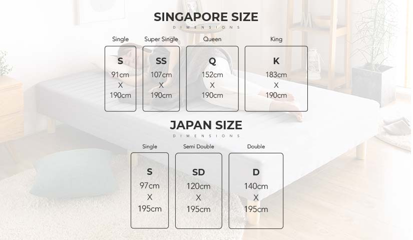 Available in Japan sizes. Slightly longer than Singapore size mattresses.