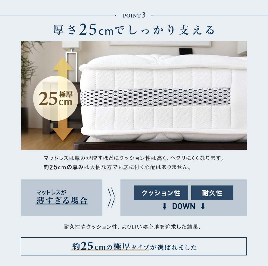 25cm mattress thickness