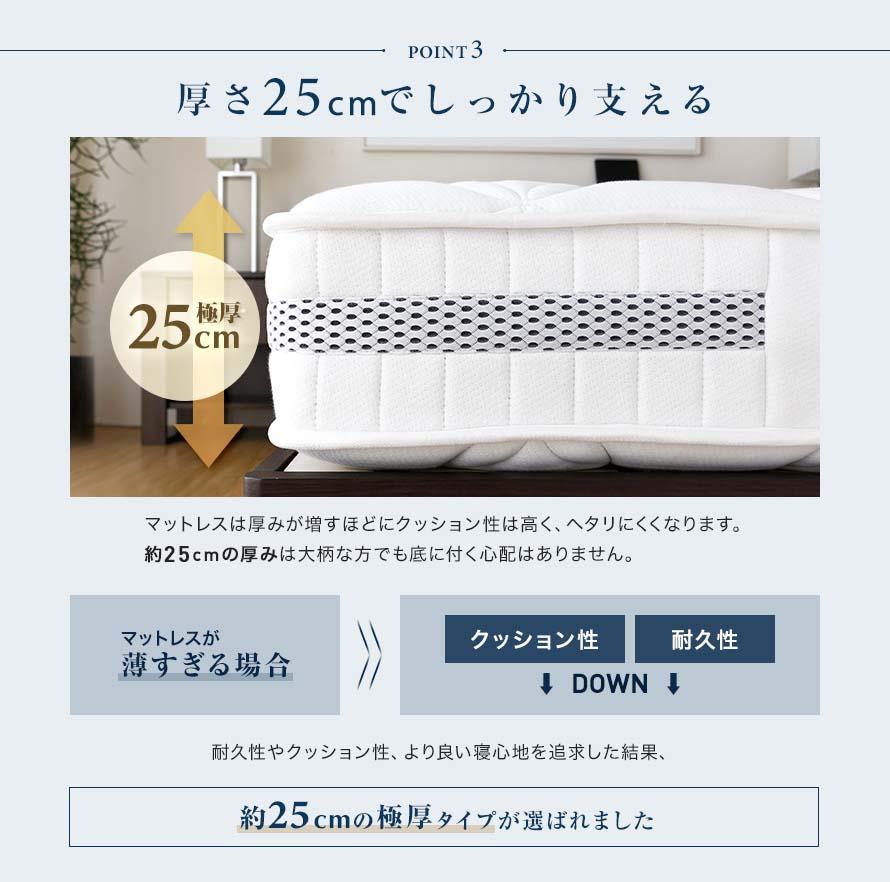 25cm mattress thickness