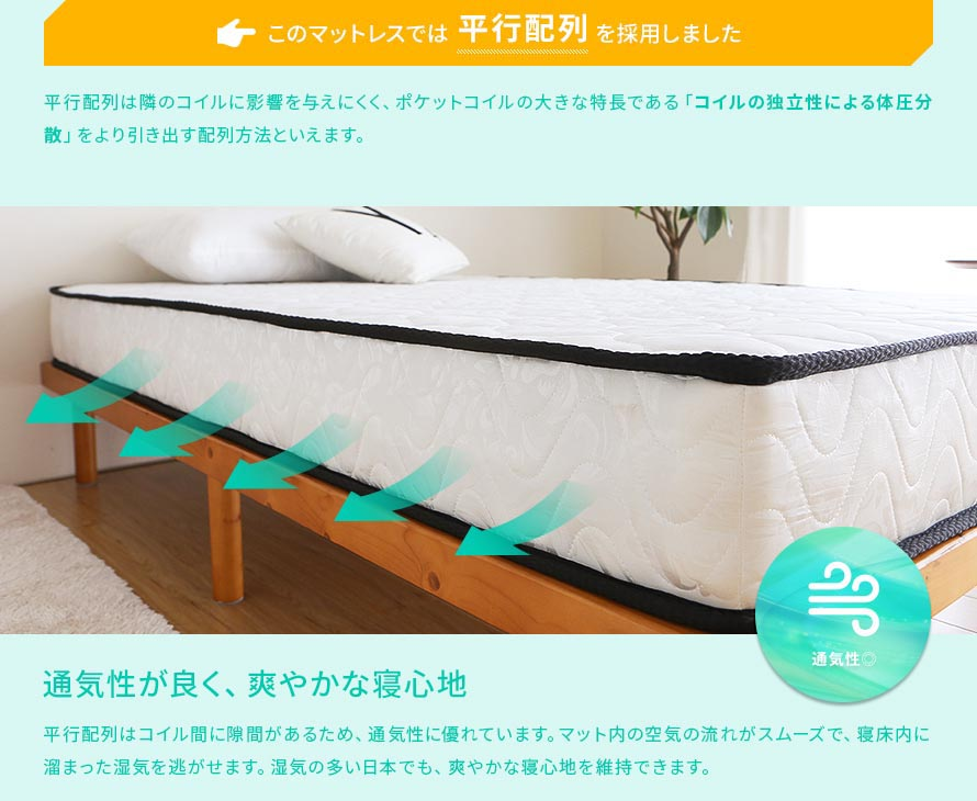 The Modern Deco Pocket Coil Mattress uses a parallel pocket coil structure
