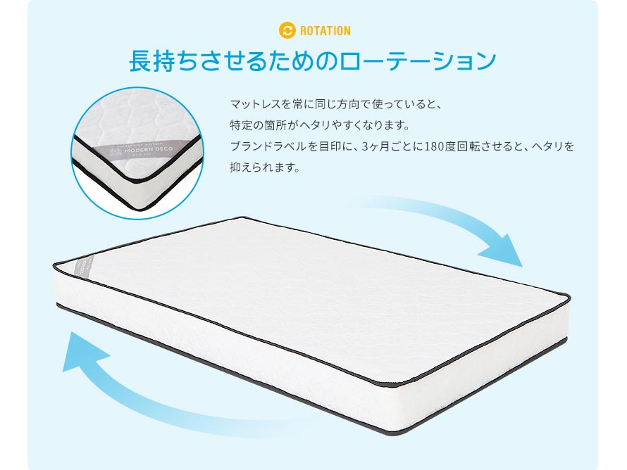 Rotate your mattress so it lasts longer