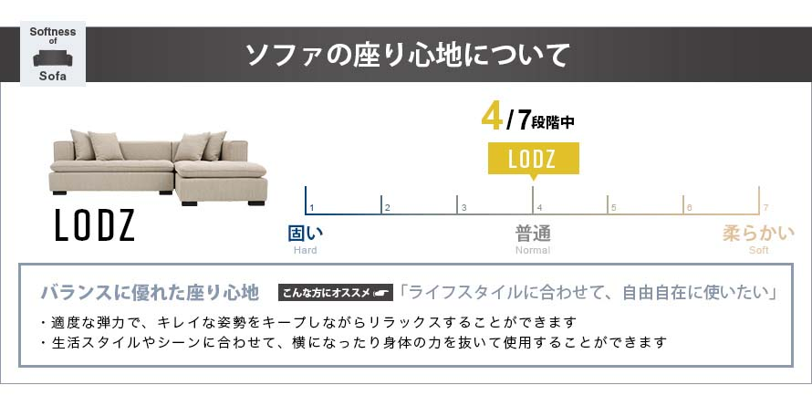 The LODZ sofa has a normal cushion firmness of 4/7 rating.