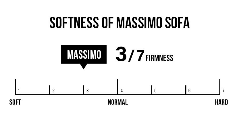 Firmness rating of 3/7 for optimum comfort.