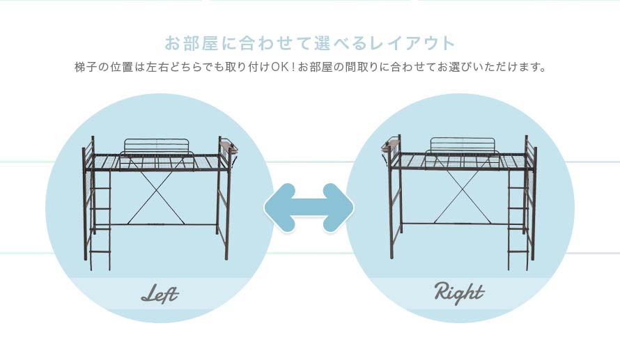 The ladder can be placed on either side - right or left