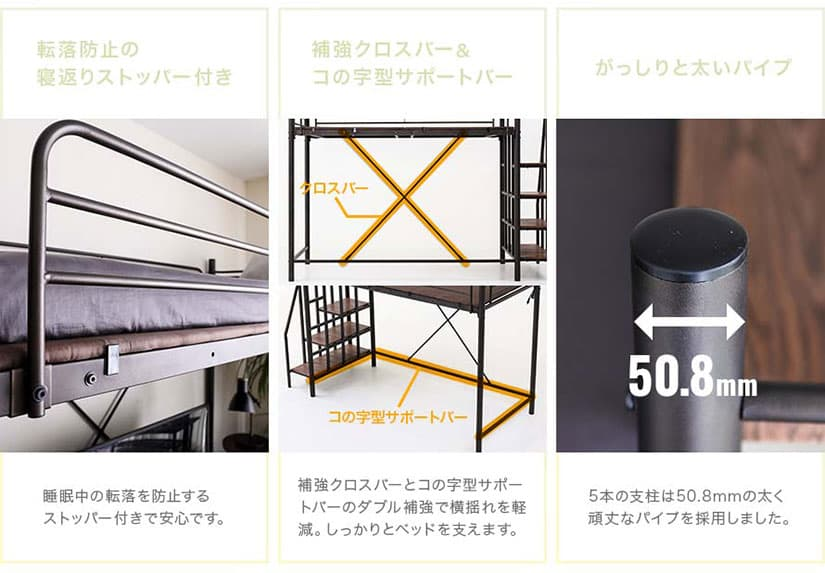 Safety rails, crossbars, heavy duty tubes.